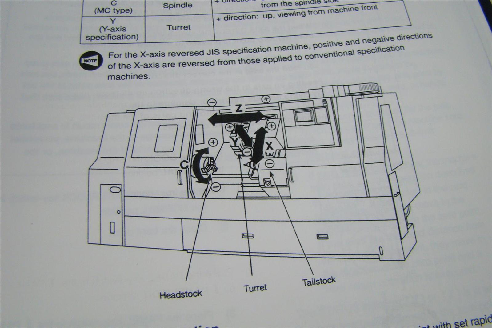 Mori seiki service manual Pdf