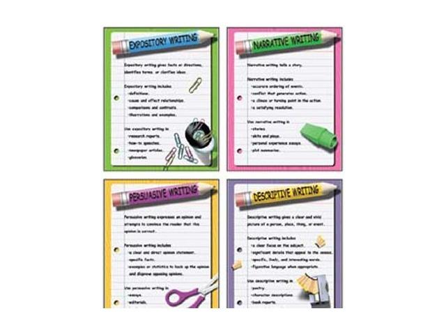 Teaching Poster Set: Four Types of Writing; no. MC-P118
