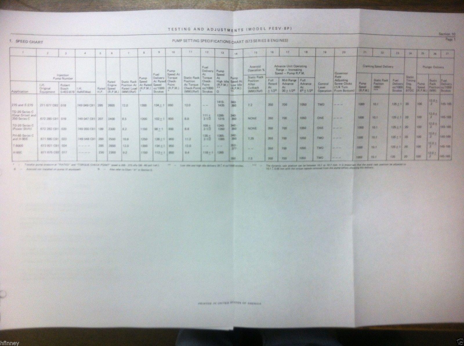 International Dresser TD7E TD8E 100E 125E DT23 ENGINE Service Manual Bosch  Pump
