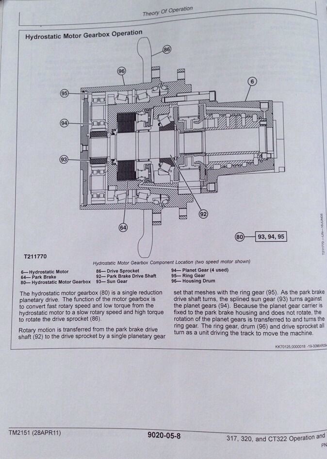 John Deere JD 317 320 CT322 Skid Loader OPERATION TEST SERVICE Manual on john deere ct322 solenoid, john deere ct322 fuel system, john deere ct322 specifications, john deere ct322 fan belt, john deere ct322 door, john deere ct322 schematics,