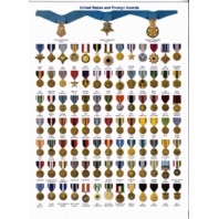 Vanguard Book: Guide To Correct Wear Of US Military Ribbons  And Attachments