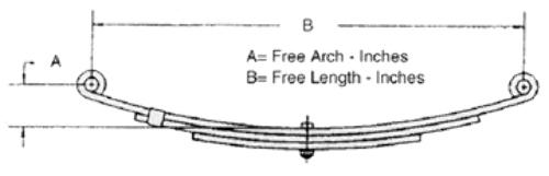 "BOAT TRAILER DOUBLE EYE SPRINGS-4 Leaf, 1625#; A=3.25"", B=25.13"""