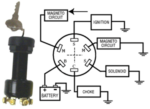 push to choke ignition switch wiring diagram ignition switch  long  3 position magneto off run start  push to  ignition switch  long  3 position