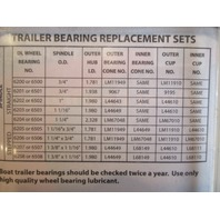 "6505 Dutton-Lainson Spindle Trailer Wheel Bearing Set 1-1/16"" x 3/4"""