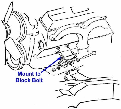 Corvette New Motor Mount To Block Attaching Bolt Set E 1963 1982